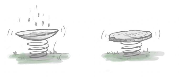 Wipveer 2.0 – wat schroef jij erop? Een waterschaal, boomschijf...
