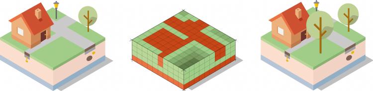 Voorbeeld van een groeiplaatsmodel